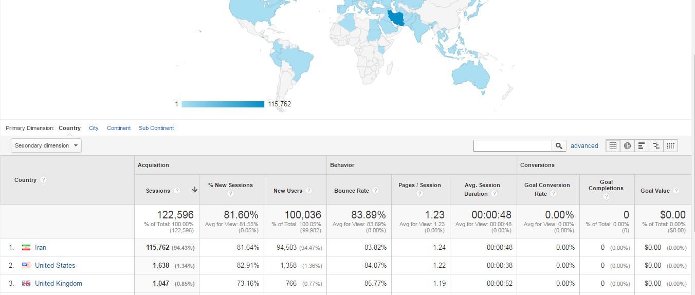 بررسی مکان کاربران با گوگل آنالیتیکس یا آنالیتیک (Google Analytics)