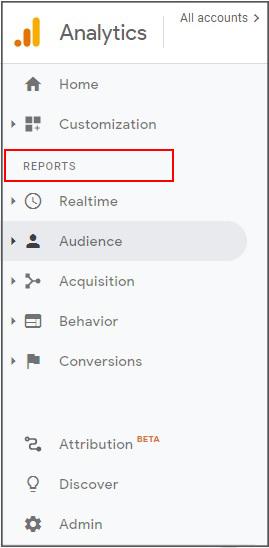 گزارش گوگل آنالیتیکس