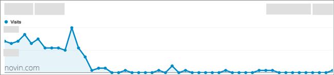 گوگل پنالتی چیست و چگونه باید آن را رفع کرد؟