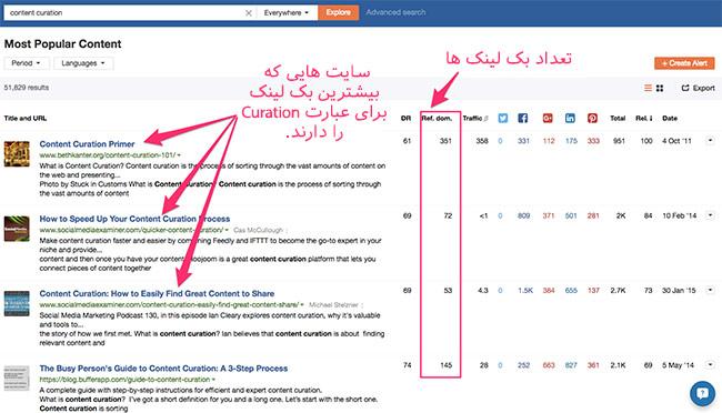 رابطه بین بک لینک ها و افزایش رتبه بندی گوگل