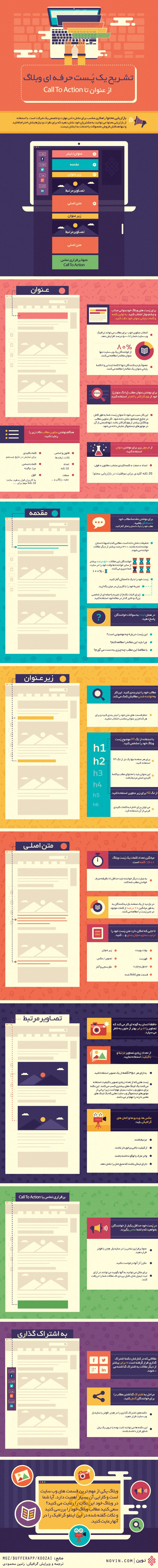 آناتومی یک پست حرفه ای وبلاگ: روش های سئو و بهینه سازی وبلاگ و مطالب آن