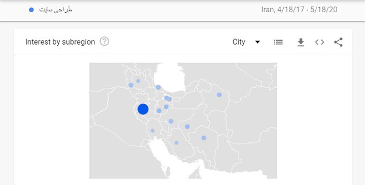 گوگل ترندز- city