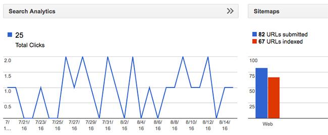 وسیله وبمستری گوگل - Google Webmaster Tools یا گوگل وبمستر تولز