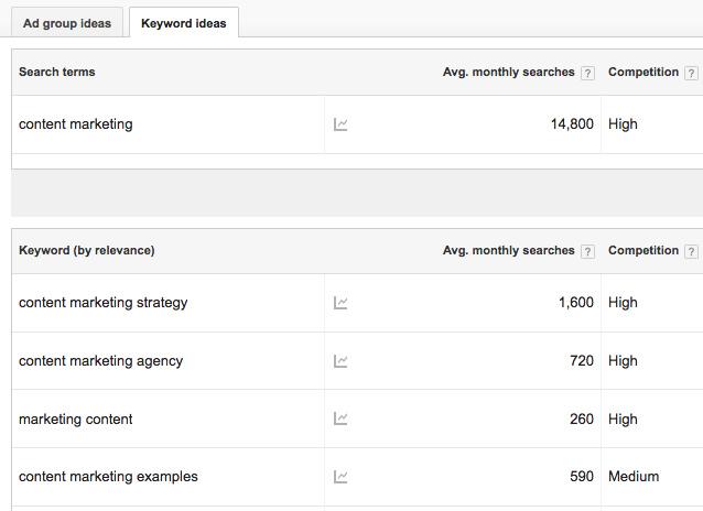 ابزار سئو رایگان Google Keyword Planner گوگل کیوورد پلنر