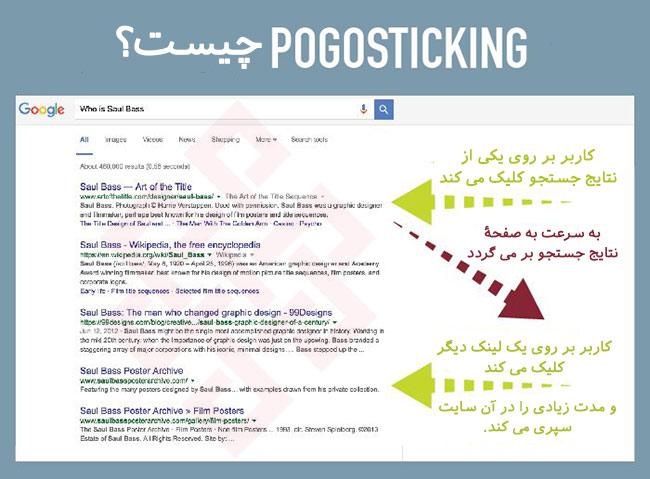 پوگو استیکینگ Pogosticking چیست؟