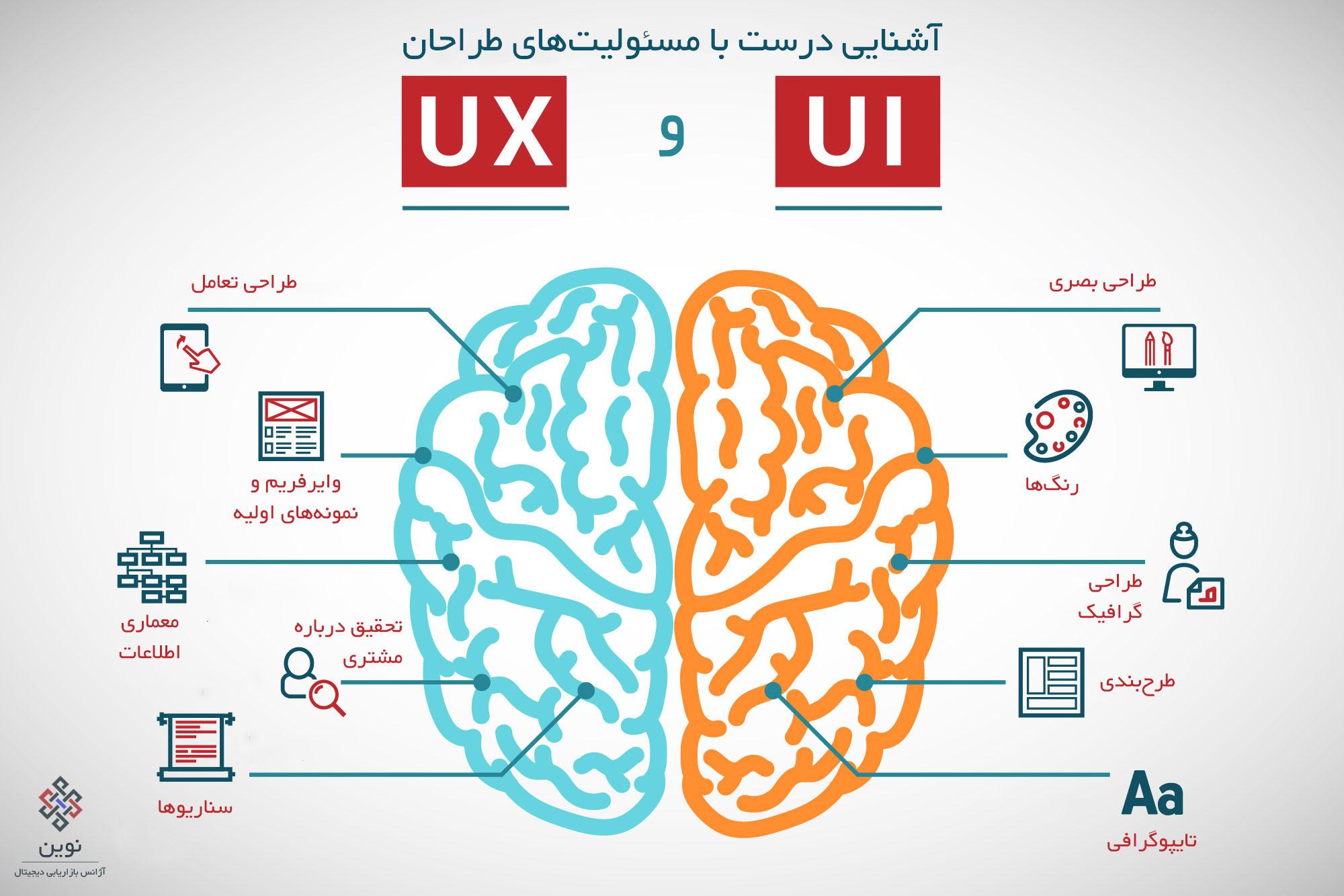 ui-ux-designer-responsibilities