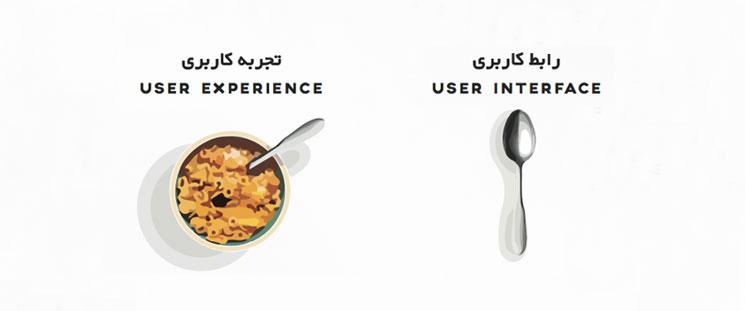 ui رابط کاربری و ux تجربه کاربری