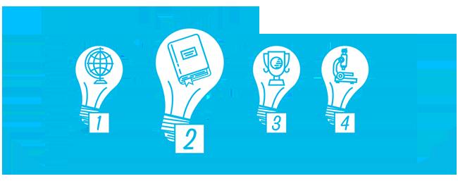تشخیص بهترین ایده برای تولید محتوا