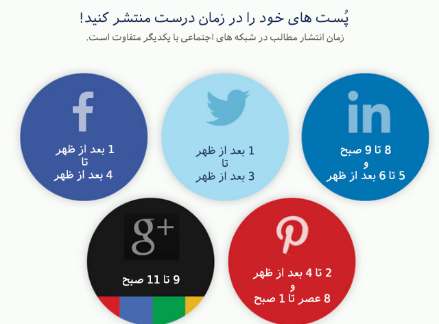 زمان انتشار مطلب در شبکه اجتماعی لینکدین رو هوشمندانه انتخاب کنین.