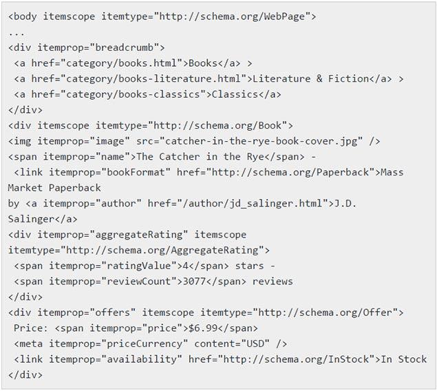 نشانه گذاری های HTML برای یک کتاب در سایت