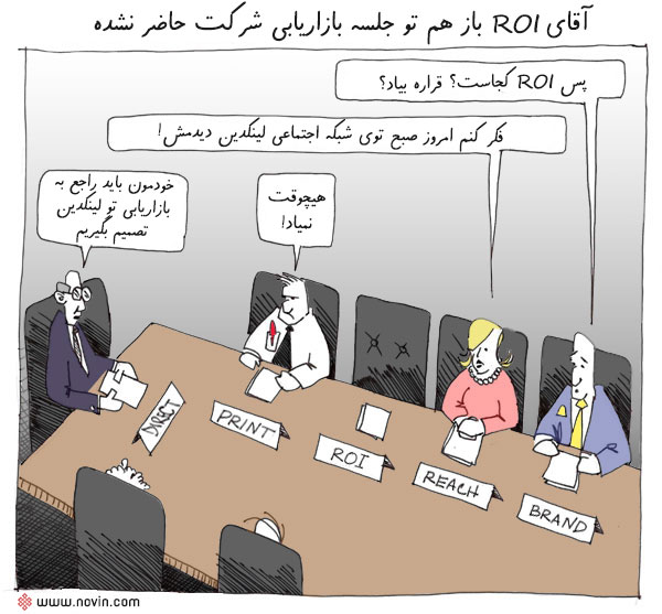 marketing_roi