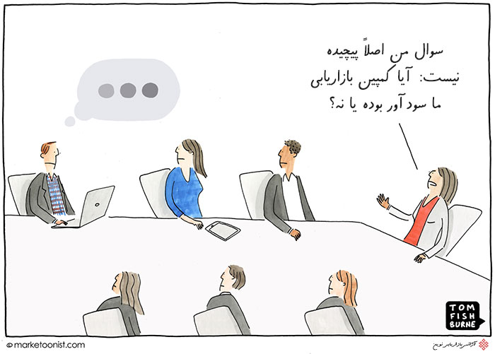 marketing-return-on-investment