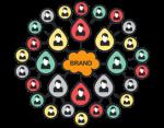استراتژی بازاریابی تاثیرگذاران