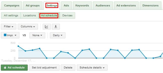 زمانبندی و ویرایش تبلیغ در گوگل