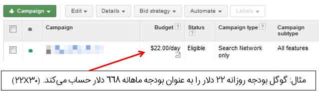 بودجه تبلیغ در گوگل چگونه حساب می شود؟