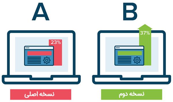 نمونهای از تغییرات با تست A/B