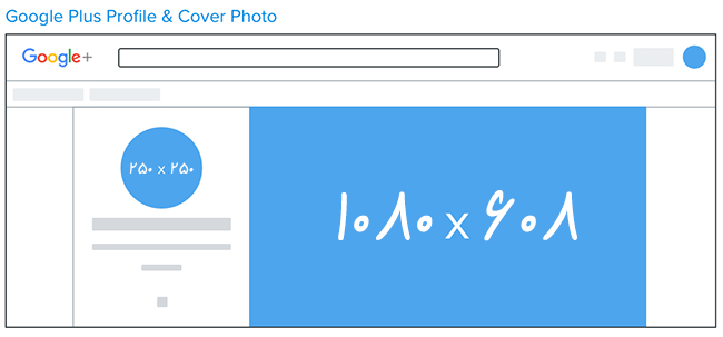 social-media-image-sizes-google-plus <div>راهنمای بهینهسازی اندازه تصاویر در شبکههای اجتماعی</div>
