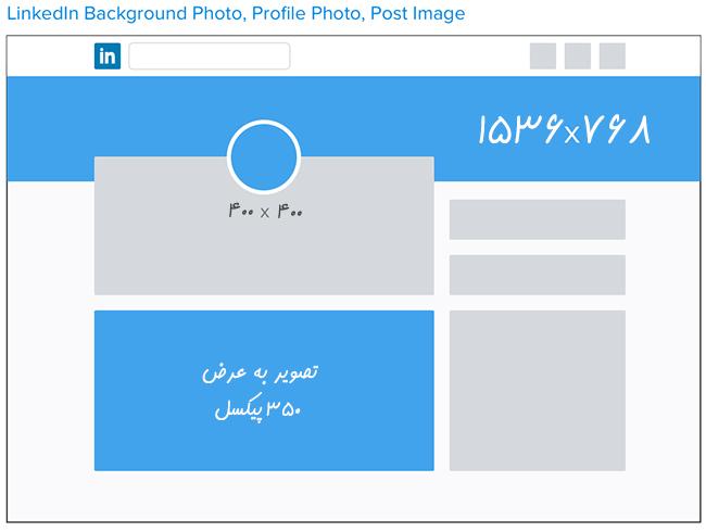 اندازه تصاویر در لینکدین - بهینه سازی تصاویر در لینکدین