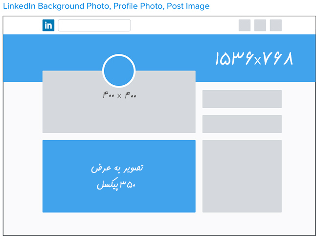 social-media-image-sizes-linkedin <div>راهنمای بهینهسازی اندازه تصاویر در شبکههای اجتماعی</div>