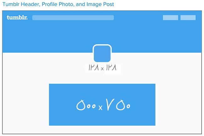 اندازه تصاویر در تامبلر - بهینه سازی تصاویر در تامبلر