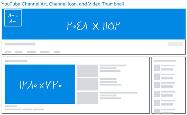 اندازه تصاویر در یوتیوب - بهینه سازی تصویر در یوتیوب