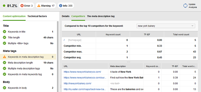 بهینه سازی محتوا در ابزار Seo PowerSuite