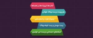 هرم بازاریابی محتوایی چیست؟ Content Marketing Pyramid