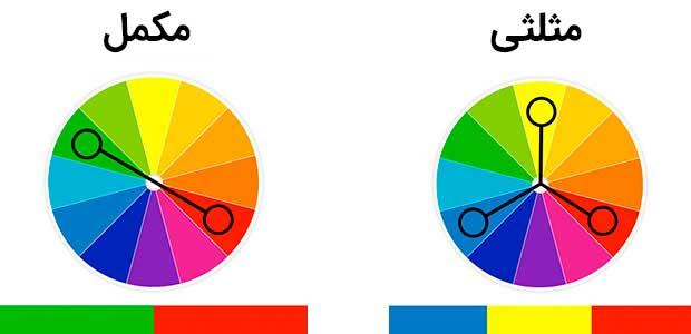 به کار گیری رنگ در فراخوان عمل