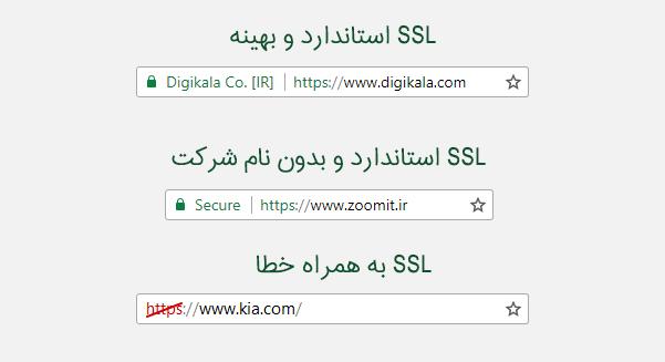 انواع SSL | انواع گواهینامه SSL