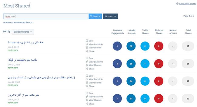 ابزار Buzzsumo ابزاری برای ردیابی عملکرد محتوا در شبکههای اجتماعی