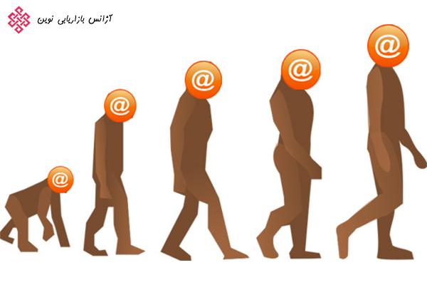 تحول ایمیل مارکتینگ