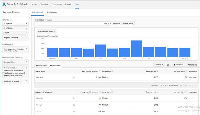 تحقیق کلمات کلیدی با کمک Google Keyword Planner