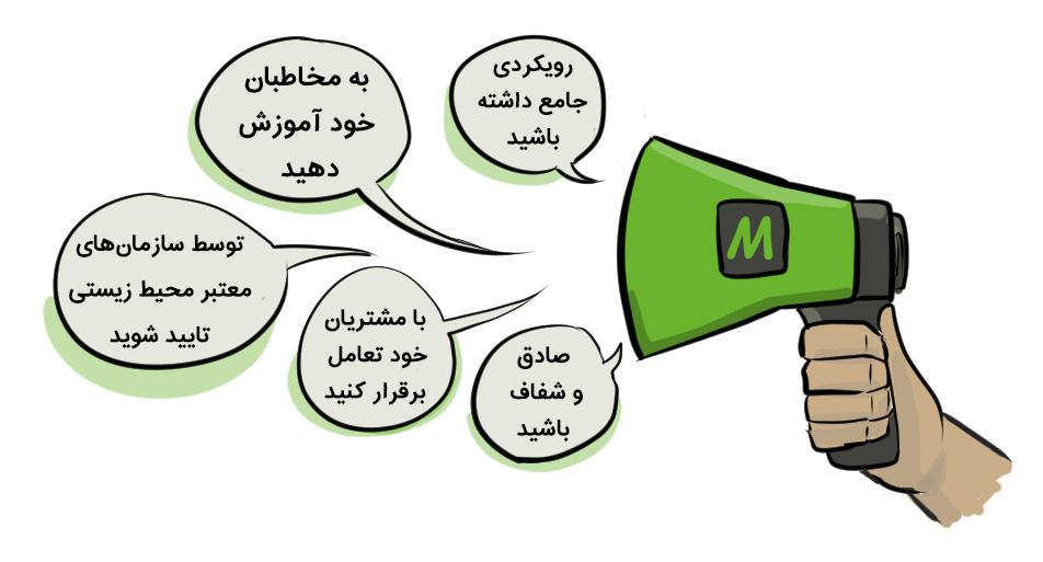 نمودار اصول بازاریابی سبز