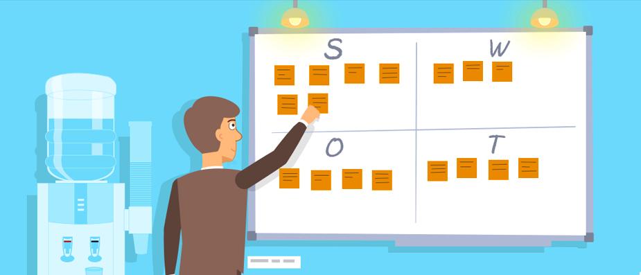 آنالیز SWOT چیست و چگونه میتواند کسب و کار شما را متحول کند؟