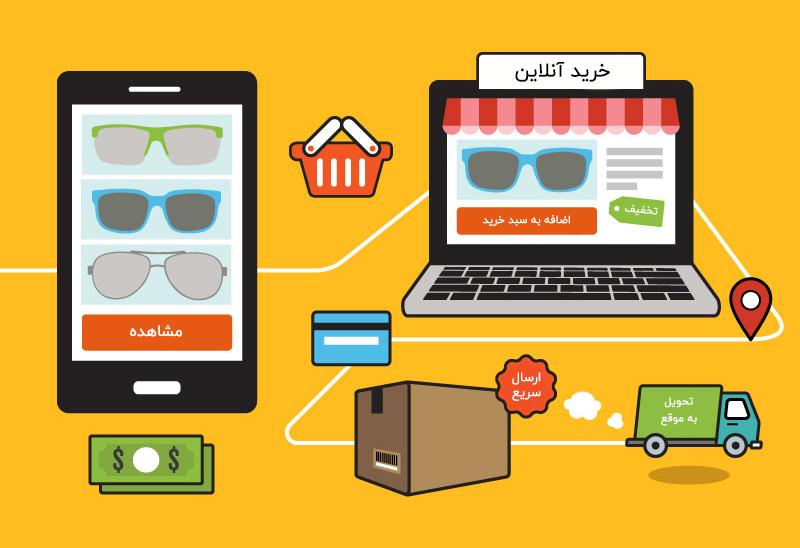 فرایند فروشگاه اینترنتی