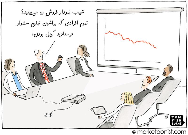 طنز-پرسونای-مشتری-در-بازاریابی