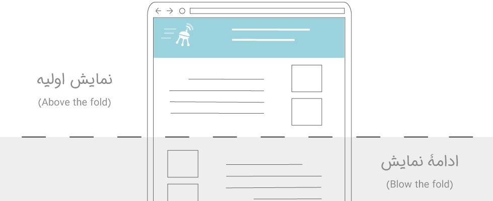 اهمیت لود شدن محتوای اولیه سایت