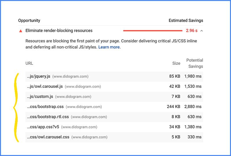 نظر گوگل درباره رندر بلاکینگ