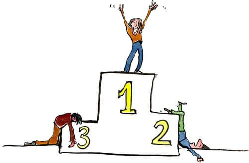 اهمیت مزیت رقابتی