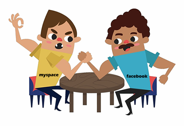 مزیت رقابتی فیسبوک