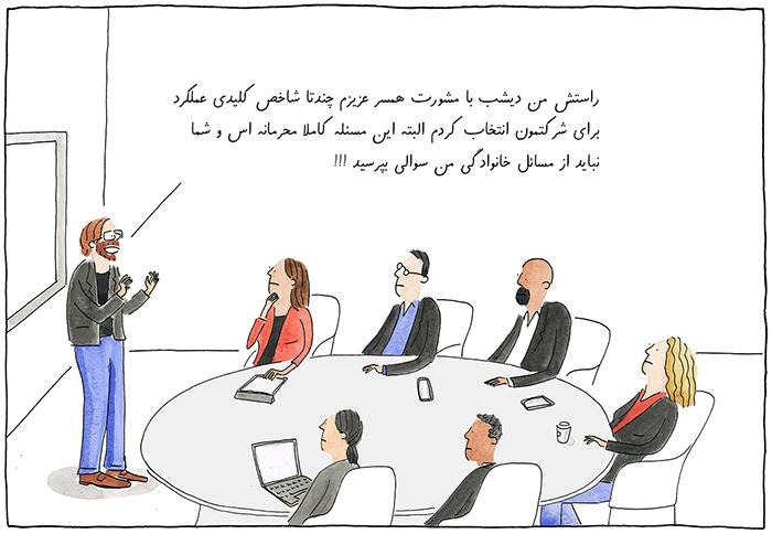 مطلع کردن کارمندان از KPI