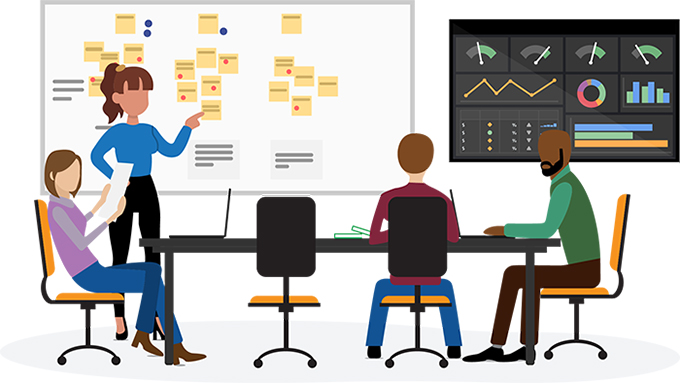 مشخص کردن اهداف و اقدامات در kpi