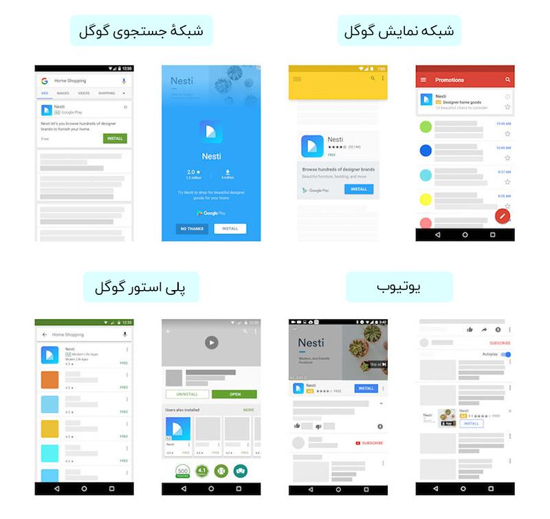 نمایش تبلیغ نصب اپلیکیشن توسط تبلیغات گوگل