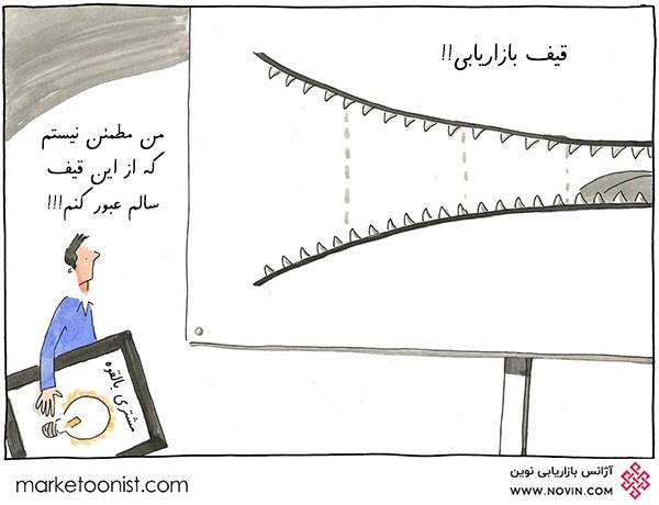 قیف بازاریابی یا قیف فروش