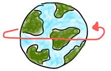 مکان نمایش تبلیغ گوگل ادز