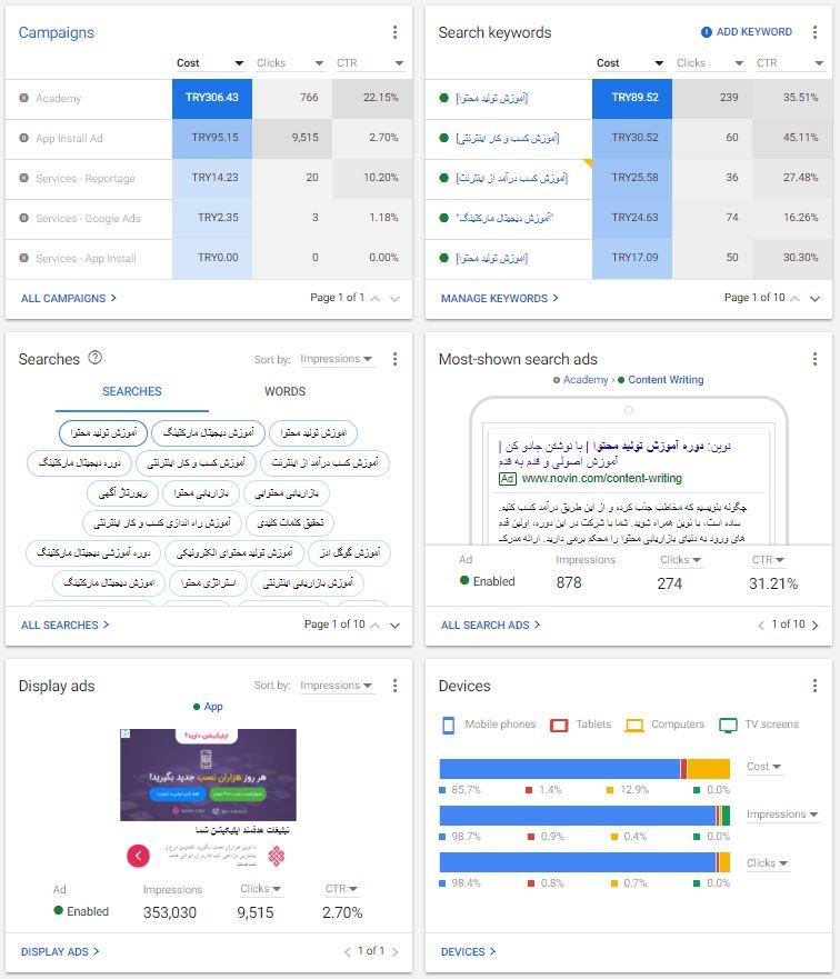 کارت اطلاعات گوگل ادز