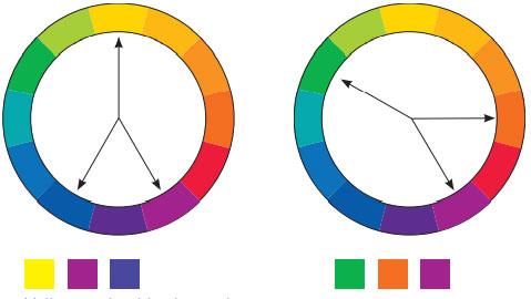 سه گانه – مثلث متساویالساقین